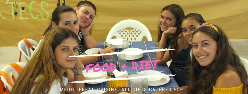 Diet+Food.png